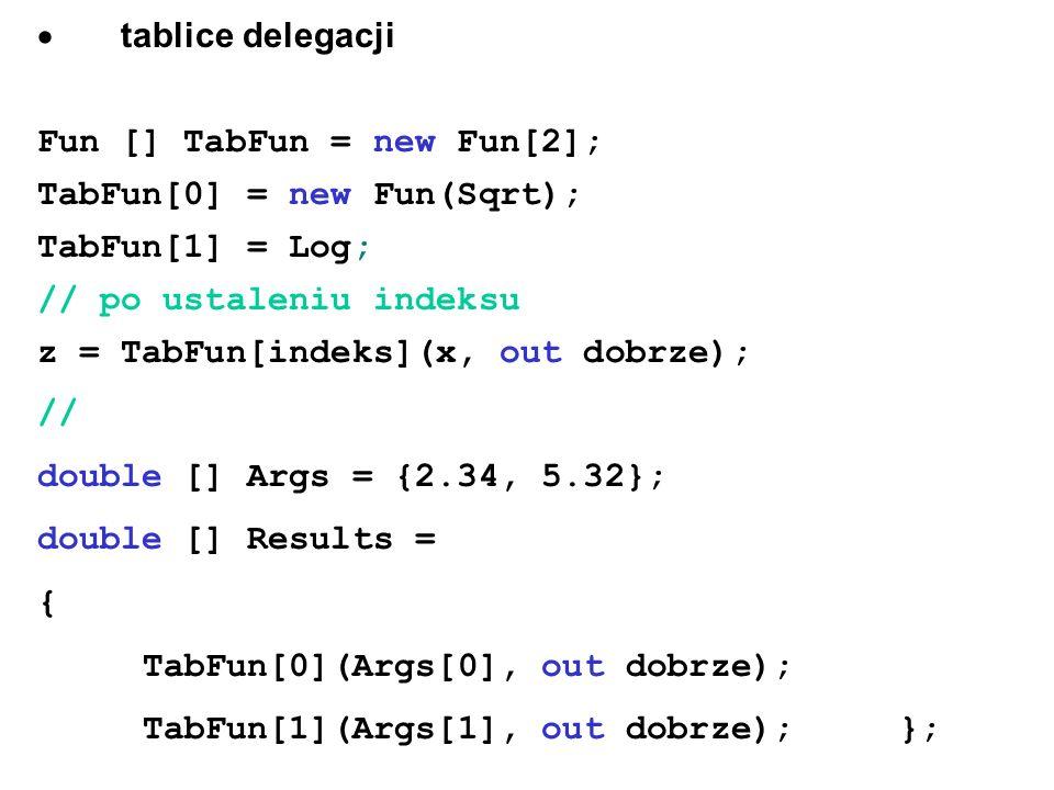 · tablice delegacjiFun [] TabFun = new Fun[2]; TabFun[0] = new Fun(Sqrt); TabFun[1] = Log; // po ustaleniu indeksu.